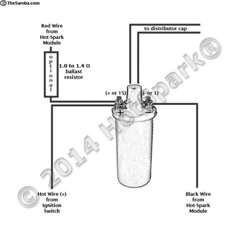Vw Distributor Wiring Diagram by Thesamba Vw Classifieds Hi Voltage Svda
