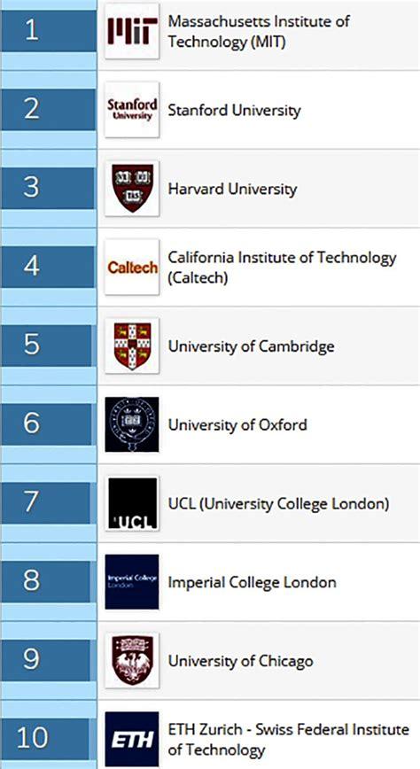 top  universities   world rediffcom