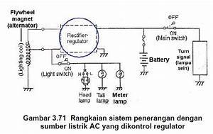 Sumber Listrik Sistem Penerangan Sepeda Motor