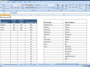 Rental Expense Spreadsheet by Property Managers Template Rent Income And Expense