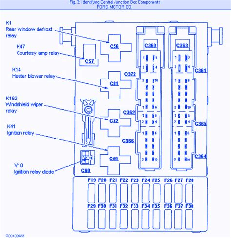 2003 Contour Wiring Diagram by Ford Contour Se 2003 Fuse Box Block Circuit Breaker