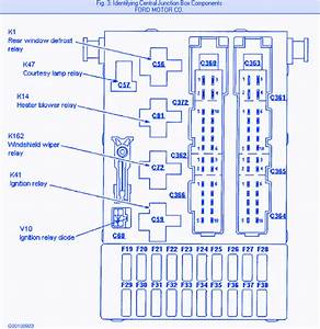 Ford Contour Se 2003 Fuse Box  Block Circuit Breaker Diagram