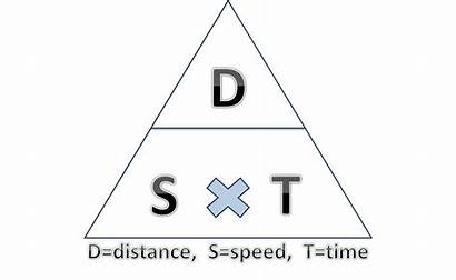 Distance Equation Speed Physics Equal Triangles Divided