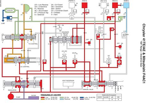 Where Can Get Transmission Hydraulic Schematic For
