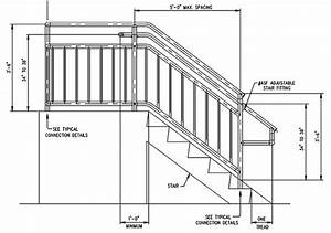 Stair Railing Height Code  the building code s impact on the