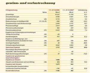 Gutscheine Einnahmen überschuss Rechnung : gewinn berschuss ~ Themetempest.com Abrechnung