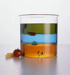 Table Of Densities Of Common Substances