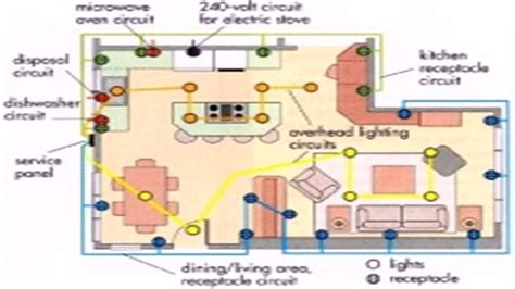 electrical winsome home electrical wiring diagrams india