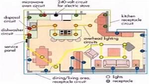 House Floor Plan Electrical Symbols  See Description