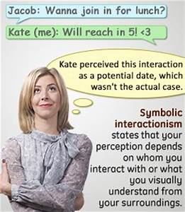 interactionist perspective symbolic interactionism quotes quotesgram