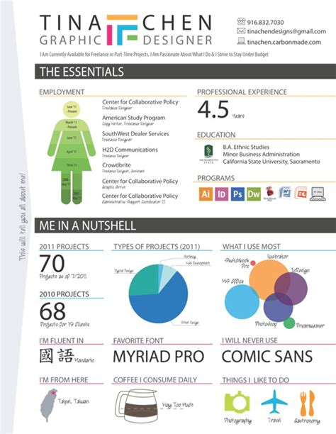 resume designs like infographics that can stand out in a