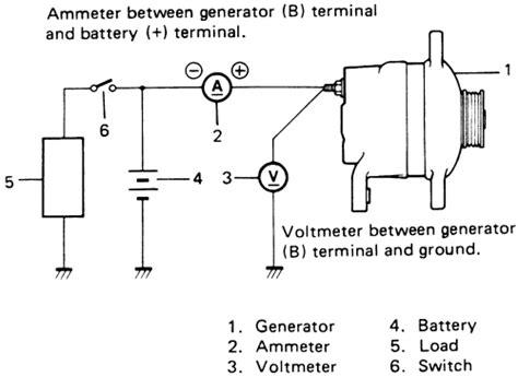 Suzuki Samurai Alternator Wiring Diagram Online