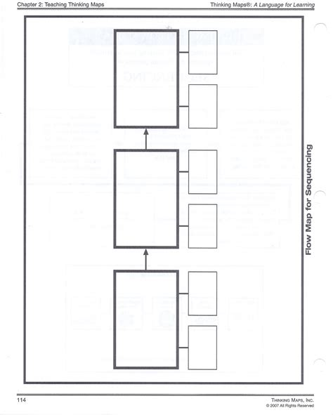 flow map template tmjackson thinking maps