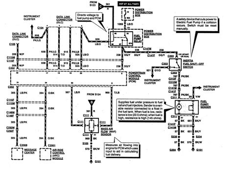1995 Ford Explorer Wiring Schematic by Ford Explorer Fuel Wiring Diagram Wiring Forums