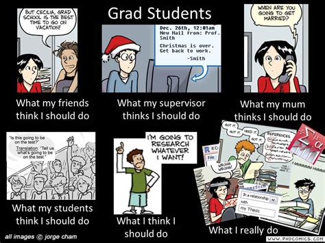 Grad School Meme - oce the meme of quot what i really do quot graduate students version
