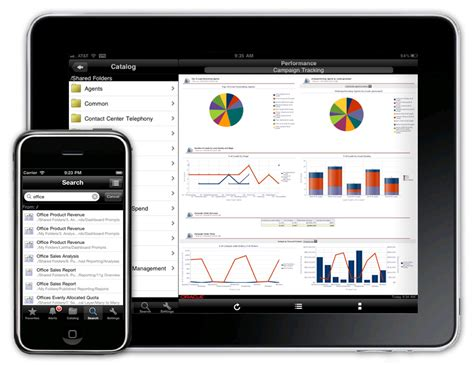 business intelligence mobile masters program statement purpose masters program