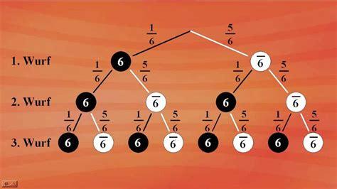 telekolleg stochastik ii inverses baumdiagramm