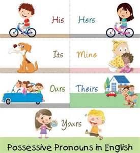 Possessive Pronouns Examples