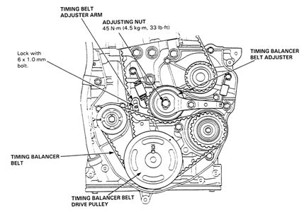 solved i need to how to align timing belt and fixya