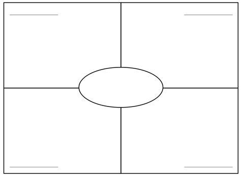 Frayer Model Template Frayer Model Worksheet Worksheets Ratchasima Printable