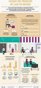 Récépissé De Déclaration D Achat En Ligne : luxe le digital est d terminant dans le parcours d 39 achat selon google start up office ~ Medecine-chirurgie-esthetiques.com Avis de Voitures