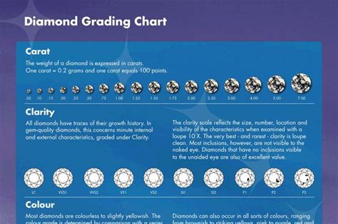 size matress grading chart free premium templates