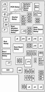 Fuse Box Diagram Chrysler Town  U0026 Country  2008