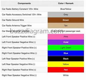 2000 Toyota Avalon Radio Wiring Diagram
