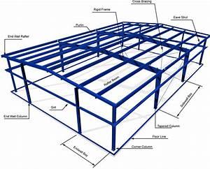 Steel Structures Northern Ireland Limited | supplying ...