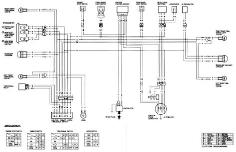 cbr 600 97 f3 wiring harness 28 wiring diagram images