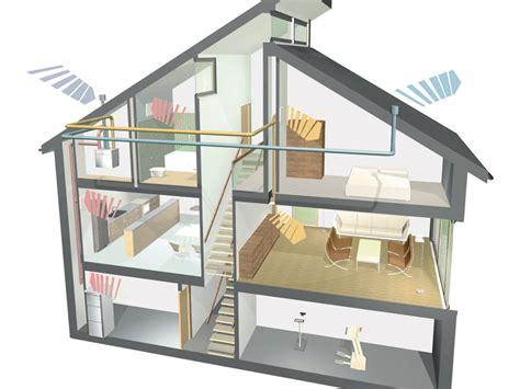 Leben Im Passivhaus Bauende