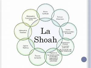 Interessante schema per tesina sulla shoah Docsity