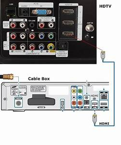 Wiring Diagrams Hookup Dvd Tv Hdtv Dvd Cable Box Video