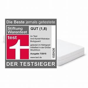 Matratzen Gegen Rückenschmerzen Test : matratzen test 03 2019 die besten stiftung warentest testsieger ~ Orissabook.com Haus und Dekorationen