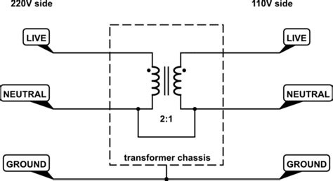 110v Wiring Diagram by Grounding A 220 Gt 110 V Transformer Electrical