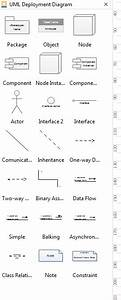 Which Uml Diagrams Business Analyst Will Use
