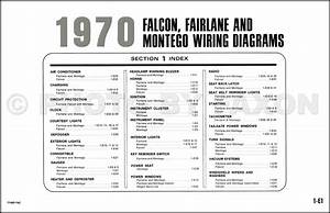 1968 Mercury Cyclone Wiring Diagram Schematic