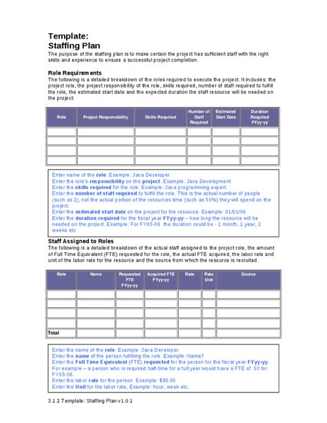 staffing plan template staffing template one