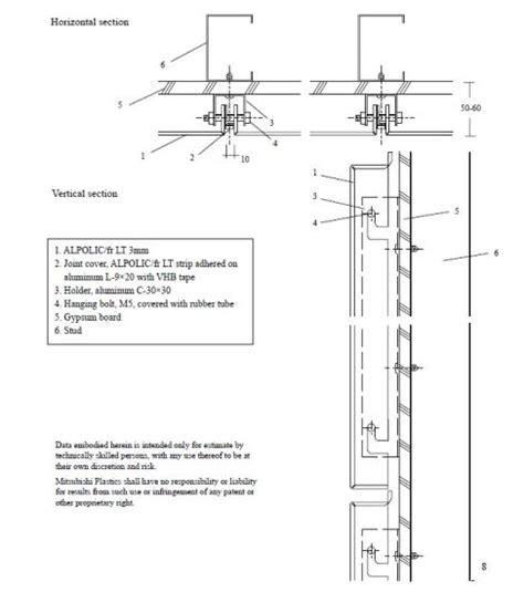 china alpolic installation model china aluminum composite panel aluminium composite panels