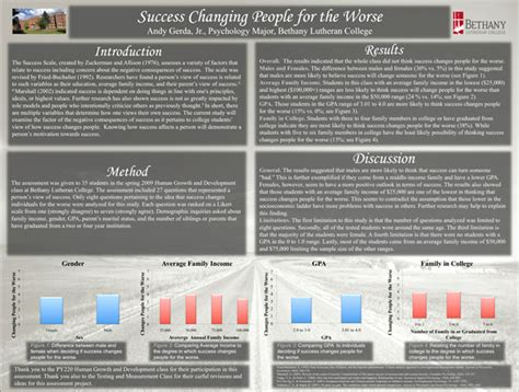research posters bethany lutheran college