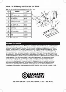 Parts List And Diagram B