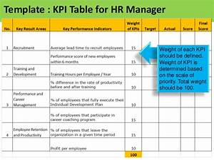 hr scorecard human resource scorecard ppt slides With hr balanced scorecard template