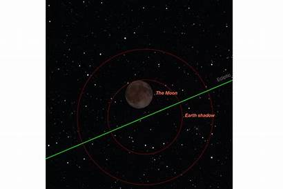 Eclipse Lunar Skywatcher Guide Csmonitor Starry Software