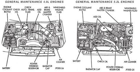 Jeep Wrangler Engine Diagram Automotive Parts
