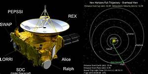 New Horizons Less Than 100 Days from Pluto - Star Party ...