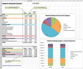 Creating An Excel Template 10 Top Tips For Creating An Excel Budget Or Excel Budget Template Critical To Success