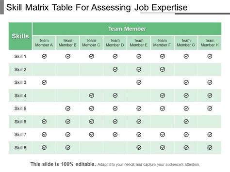 skill matrix table  assessing job expertise