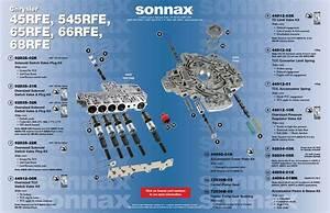 Diagram  Dodge 46re Transmission Download Full Version Hd