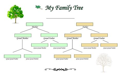 draw a family tree template how to make family tree template business