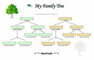 family tree template make my own family tree template With draw a family tree template